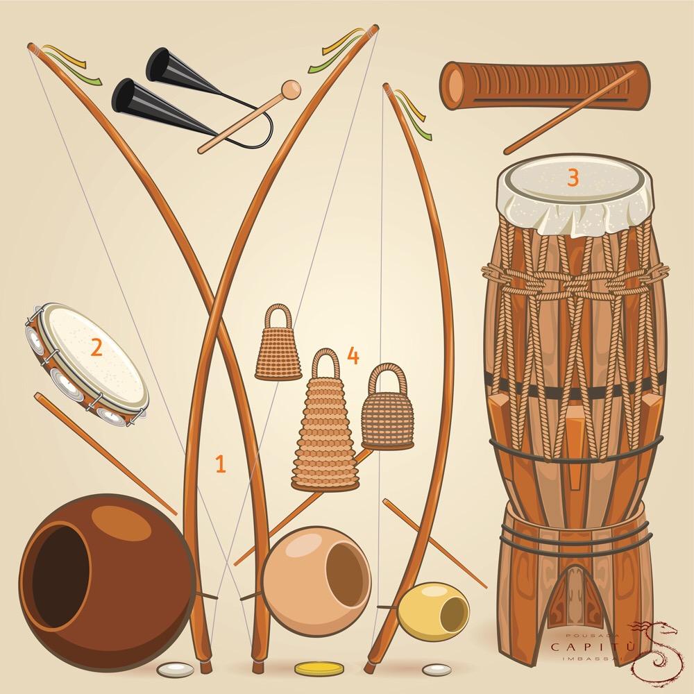 Instruments de musique utilisés lors d'un jeu de capoeira