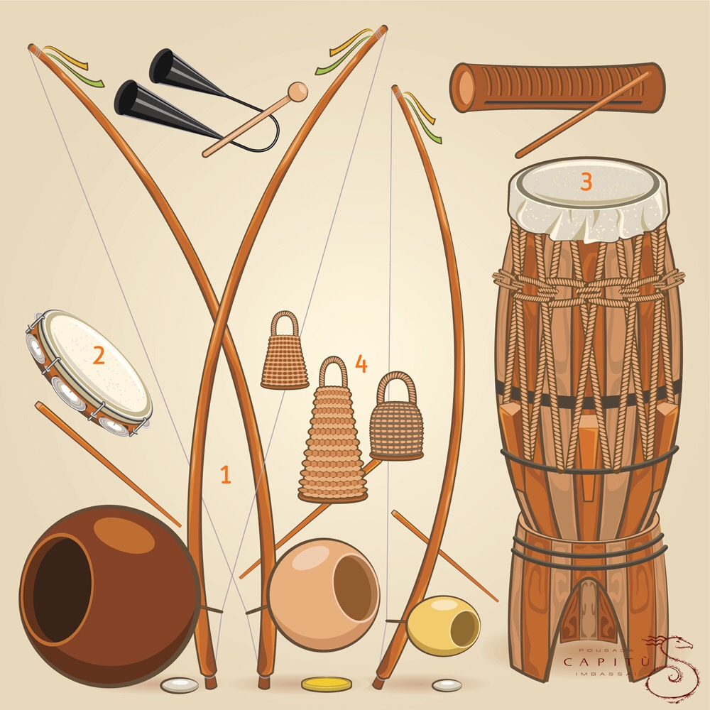 The music instruments used in Capoeira
